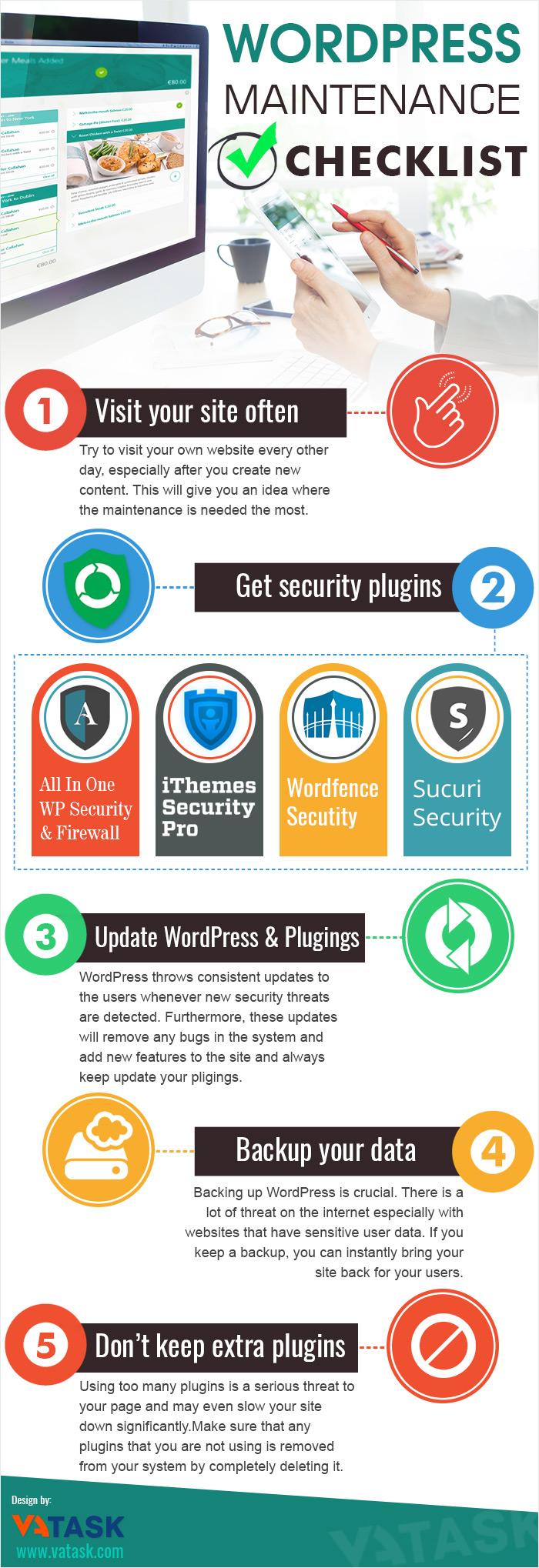 wordpress maintenance checklist infographic
