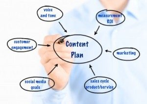 content plan strategy